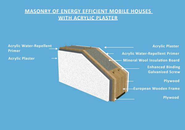 energy-efficient-acrylic